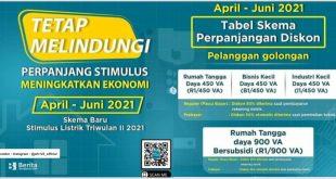 stimulus pln april 2021